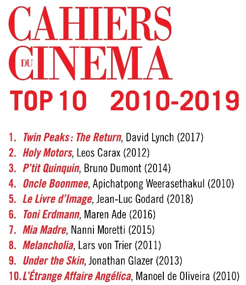 Classifica dei Cahiers du Cinema